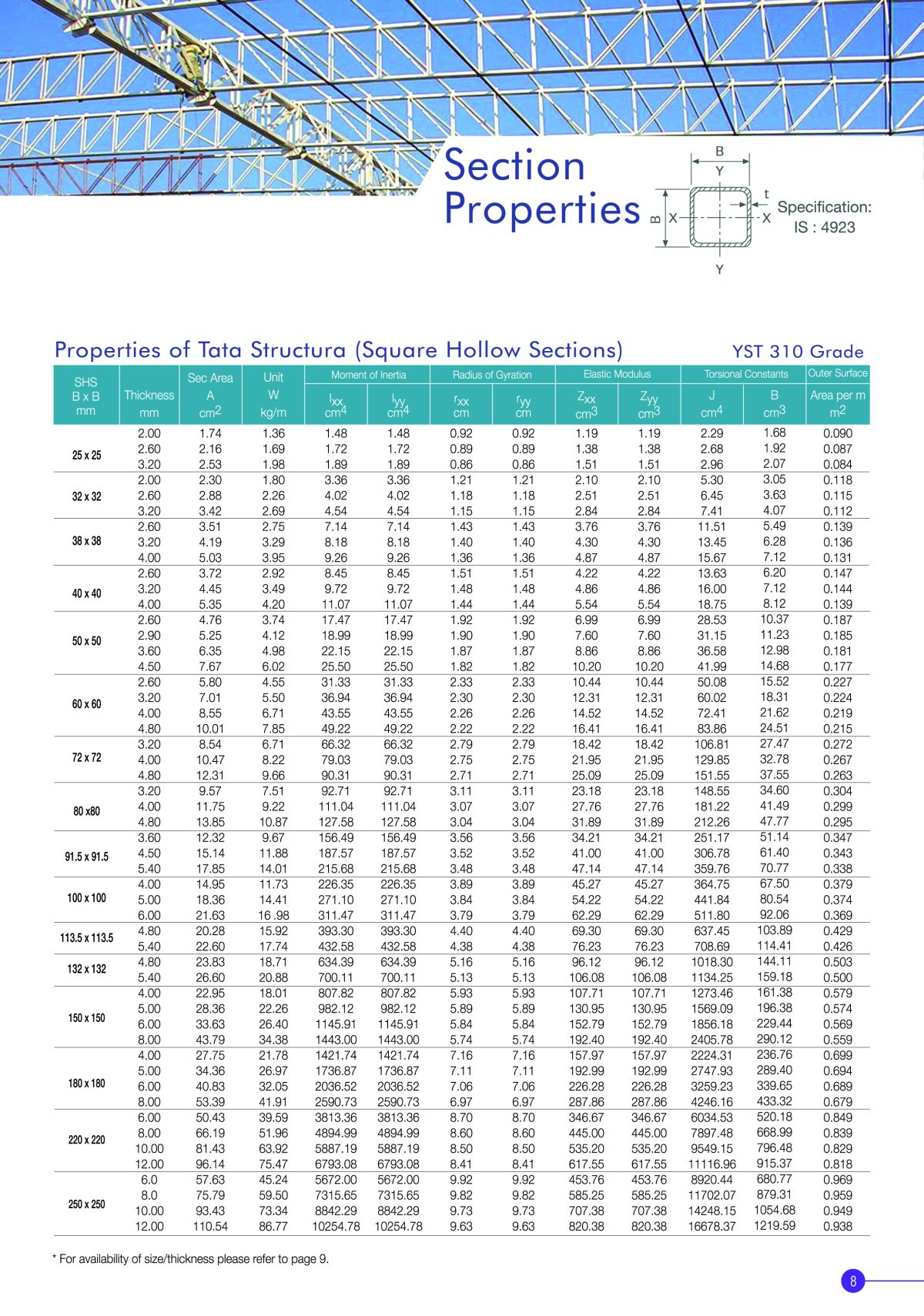 Round steel pipe weight chart high quality metric tubing from brand tata hollow section pipe supply a wide variety of nvjuhfo Gallery